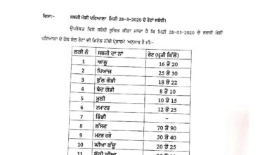 Vegetable prices fixed by Patiala administration; today's price list released