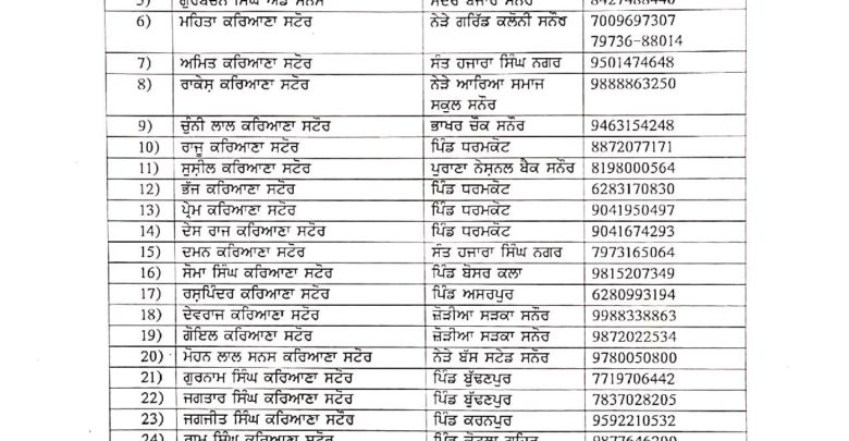 Sanuor (Patiala) vendors list released by Patiala administration