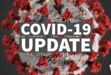 Covid-19 update; 106 positive cases ; 8 casualty; spread in 15 districts-Photo courtesy-Internet