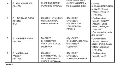 PSPCL transfer 2 Chief Engineers, 3 Dy Chief Engineers officials