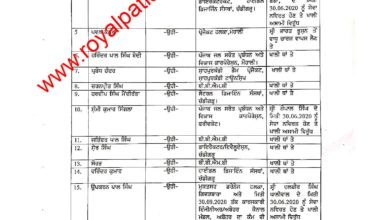 Reshuffle in irrigation department; 15 SE's transferred in Punjab