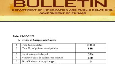 Covid-19 update; gigantic positive cases over shadow discharge cases in Punjab