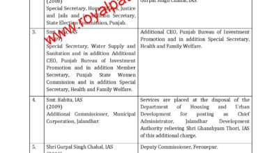 2 DC's amongst 6 IAS officers transferred in Punjab