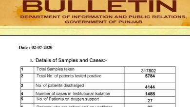 Covid-19 update; new cases, cured cases almost running parallel in Punjab