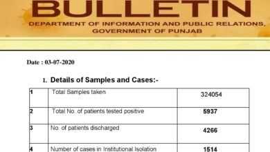 Covid-19 update; new cases creating anxiety in Punjab