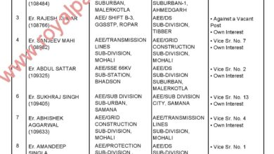 PSPCL issue transfer orders of 45 engineers
